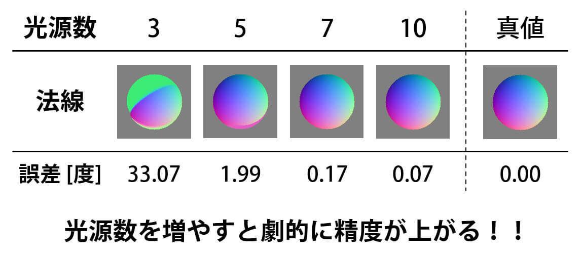 f:id:momoyama1192:20201230191012j:plain