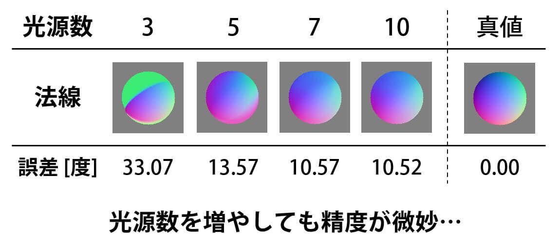 f:id:momoyama1192:20201230191017j:plain