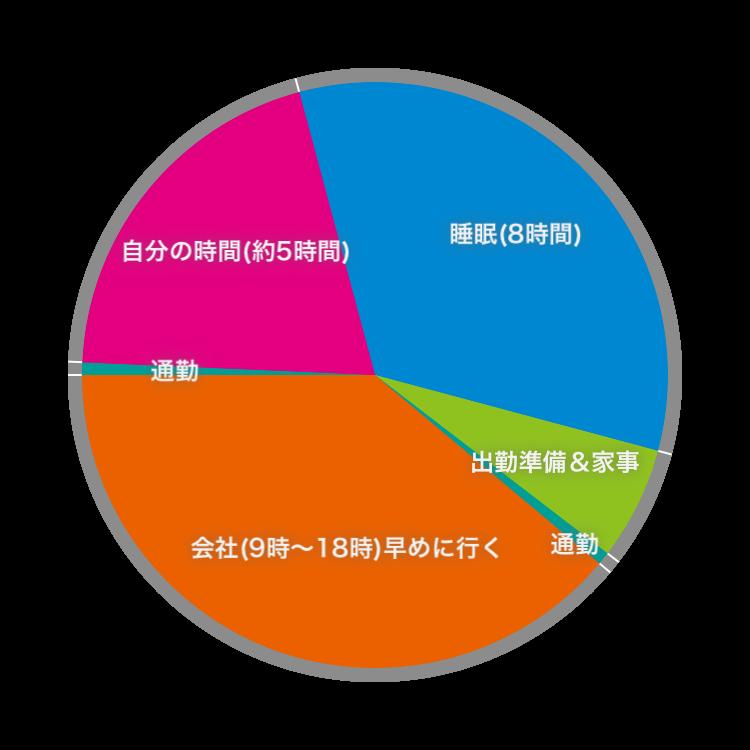 f:id:momoyo-haraguchi:20180110115434p:plain