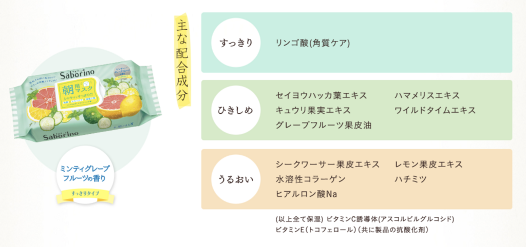 f:id:momoyo-haraguchi:20180212203201p:plain