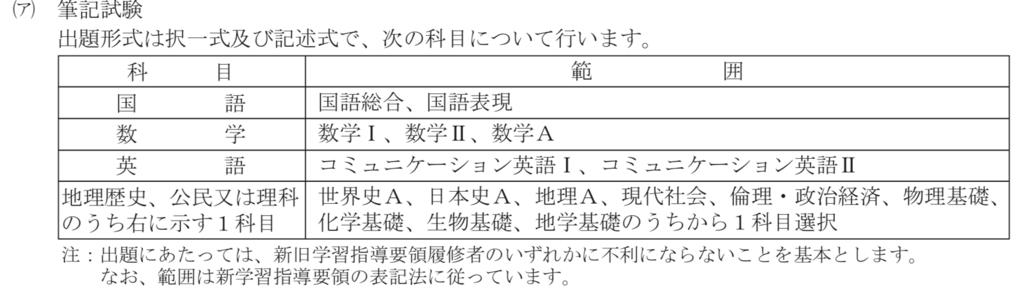 f:id:momoyo-haraguchi:20180218201400p:plain