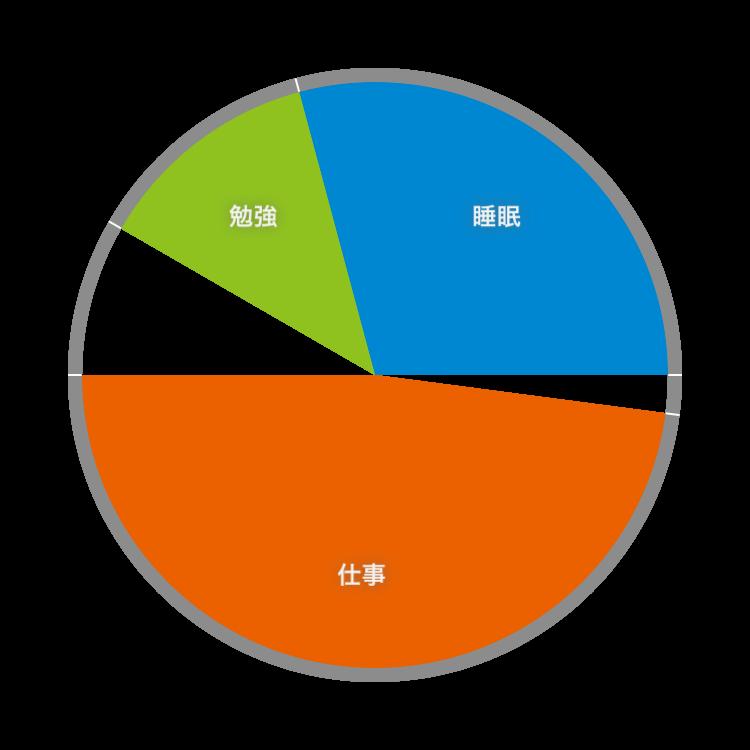 f:id:momoyo-haraguchi:20180218202234p:plain:w500