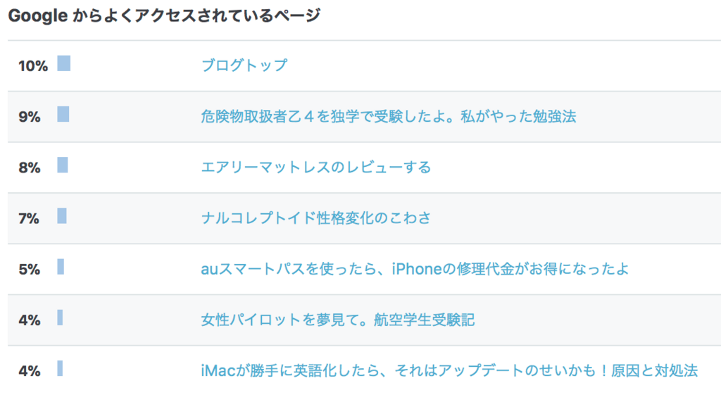 f:id:momoyo-haraguchi:20180301235847p:plain:w500