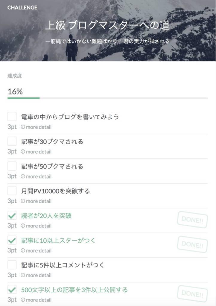 f:id:momoyo-haraguchi:20180304200352j:plain:w500