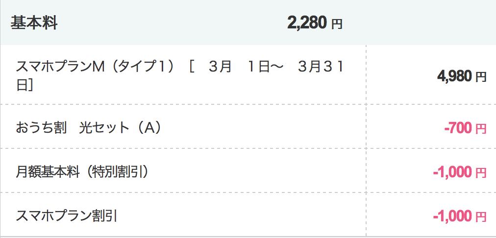 f:id:momoyo-haraguchi:20180306231827p:plain:w500