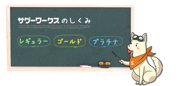 f:id:momoyo-haraguchi:20180416000715p:plain