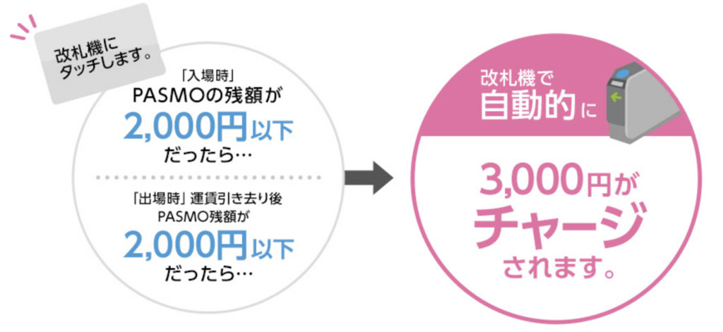 f:id:momoyo-haraguchi:20180513224847p:plain:w600