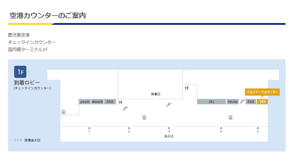 f:id:momoyorozu:20190220233826p:plain