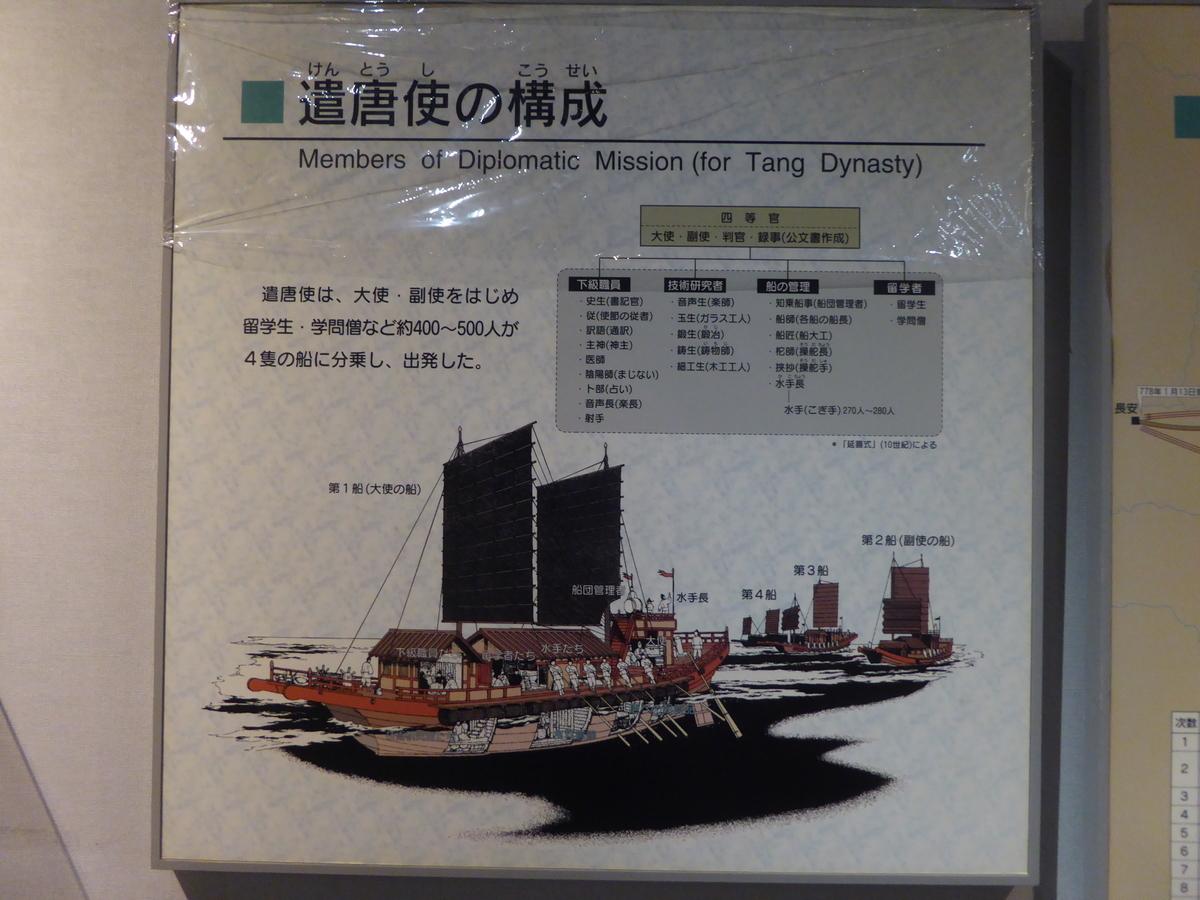 f:id:momoyorozu:20190815150438j:plain