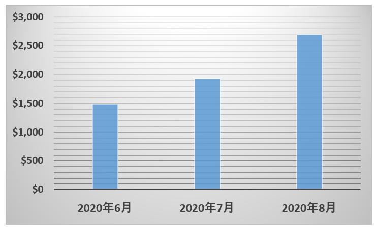 f:id:mon-jiroh:20200829201256p:plain