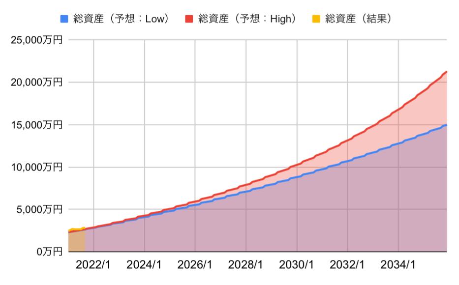 f:id:mon-jiroh:20211002133402j:plain