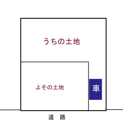 f:id:monarika:20180117154701j:plain