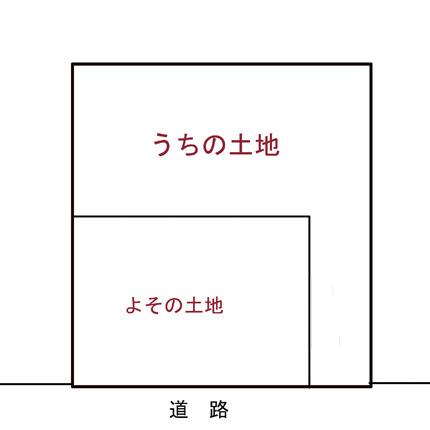 f:id:monarika:20180117154702j:plain