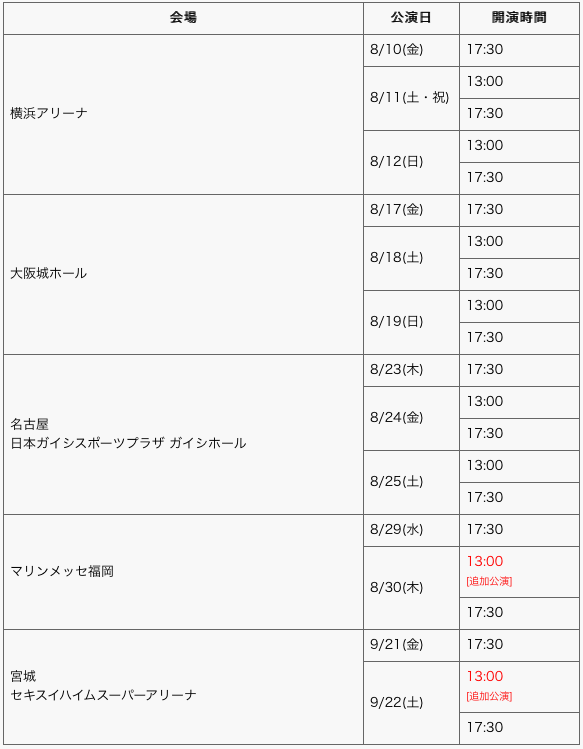f:id:monchan0929:20200912220254p:plain