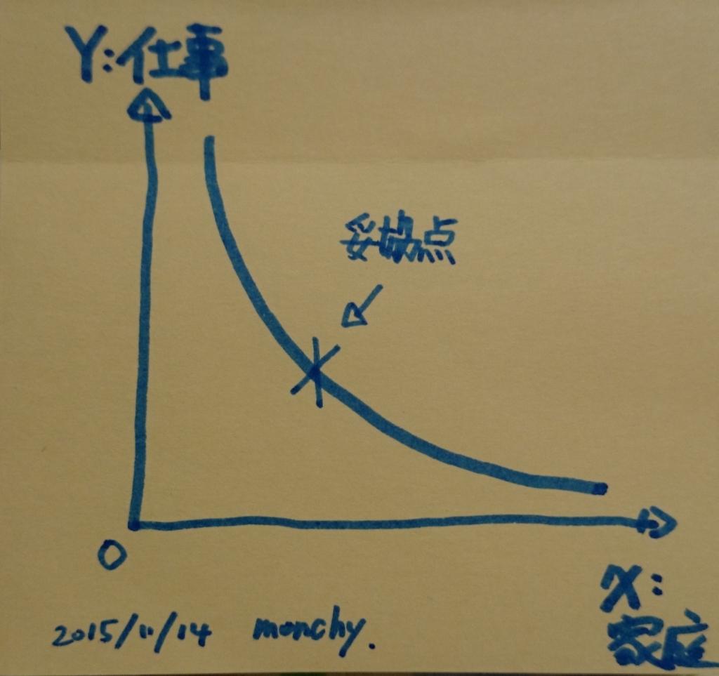f:id:monchy-monchy77:20151114181206j:plain