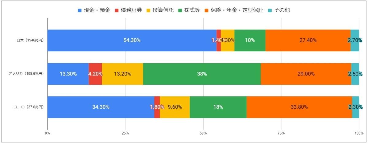 【金融所得課税】岸田総理が目論む『1億円の壁打破』とは?