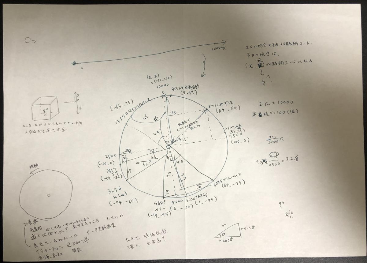 f:id:monex_engineer:20200210170812p:plain