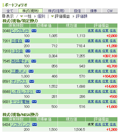 f:id:money-daisuki:20190911224720p:plain