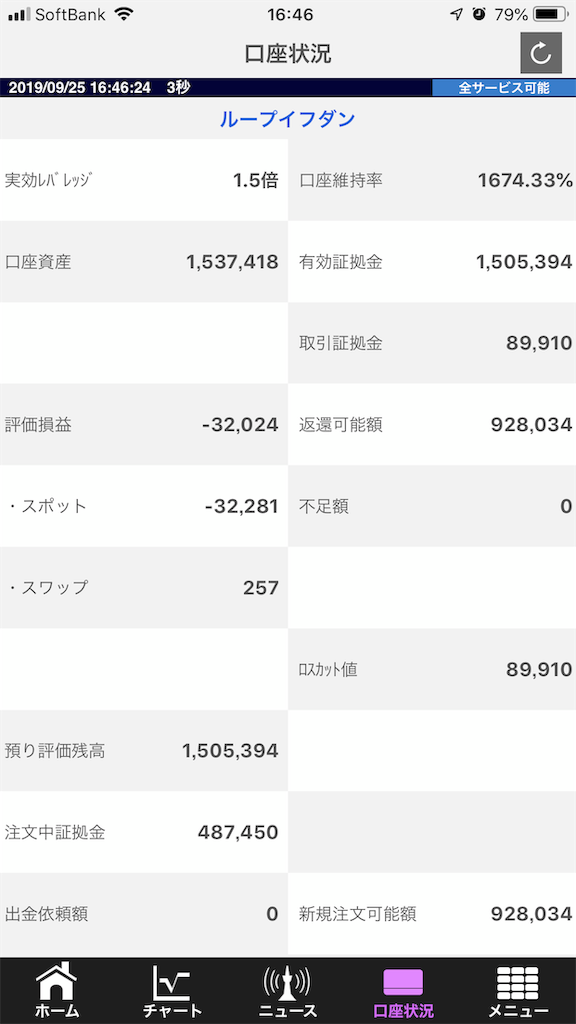 f:id:money-daisuki:20190925164938p:image