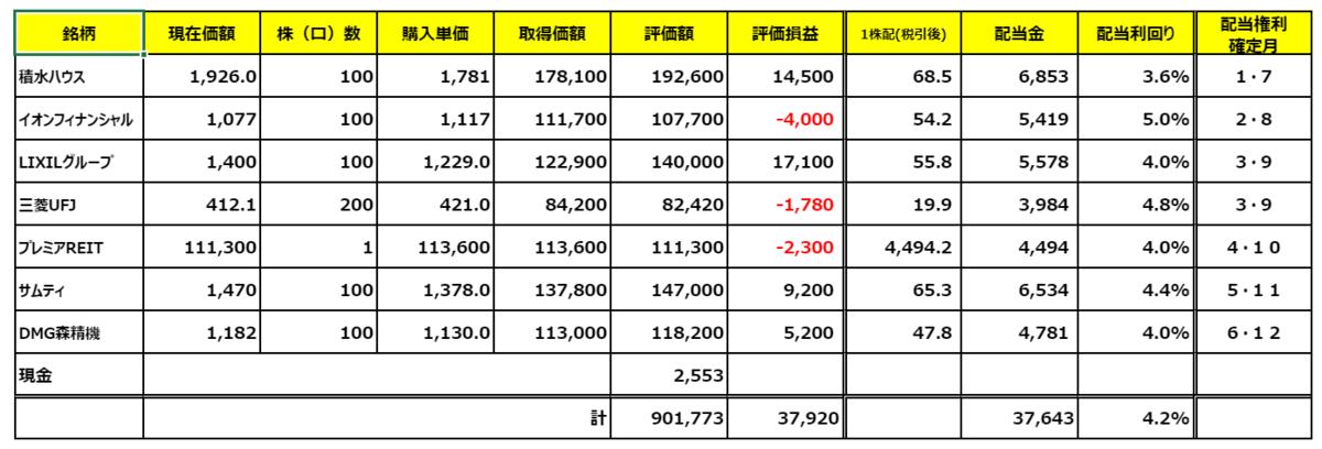 f:id:money-t:20200524083105p:plain