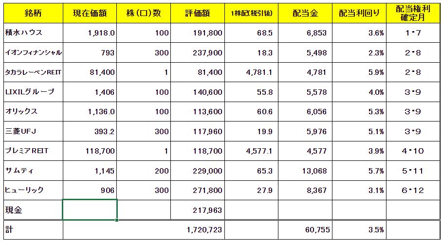 f:id:money-t:20200802083351p:plain