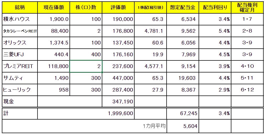 f:id:money-t:20200926071851p:plain