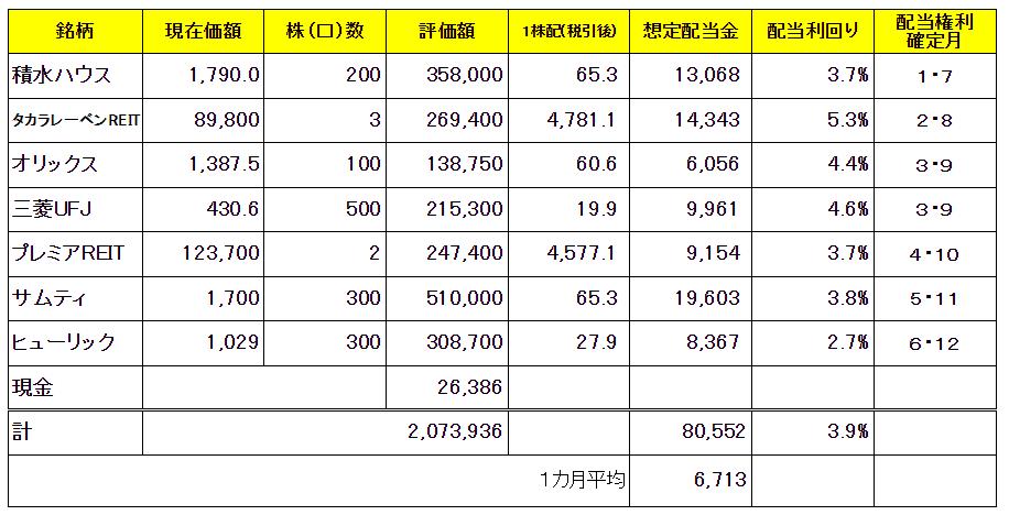 f:id:money-t:20201010181327p:plain