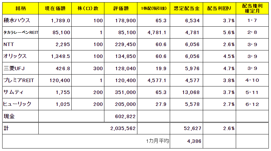 f:id:money-t:20201108080247p:plain