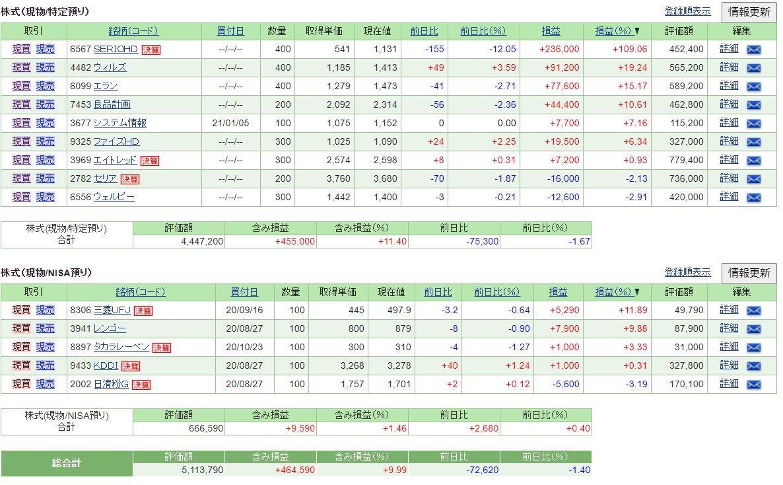 f:id:money-t:20210116093812j:plain