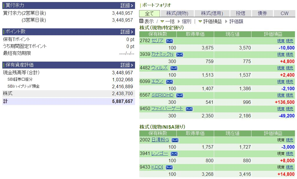 f:id:money-t:20210220080254j:plain