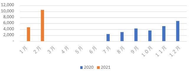 f:id:money-t:20210228080008j:plain