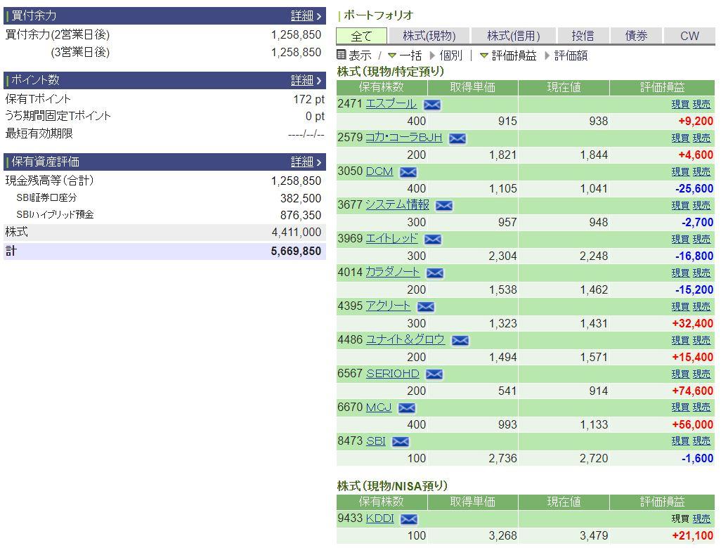 f:id:money-t:20210619082709j:plain