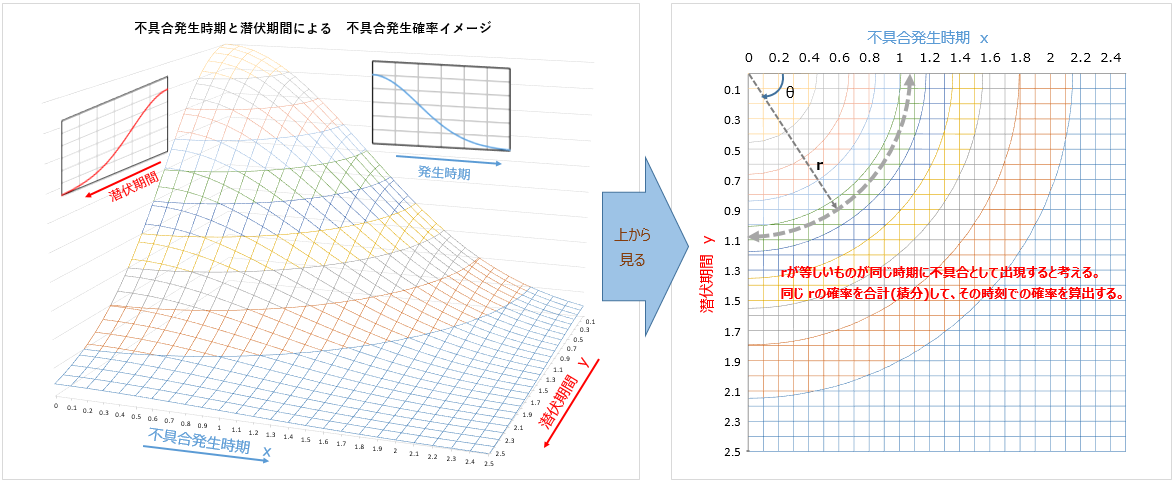 関数イメージ図