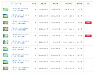 f:id:money_tokyo:20180706071635p:plain