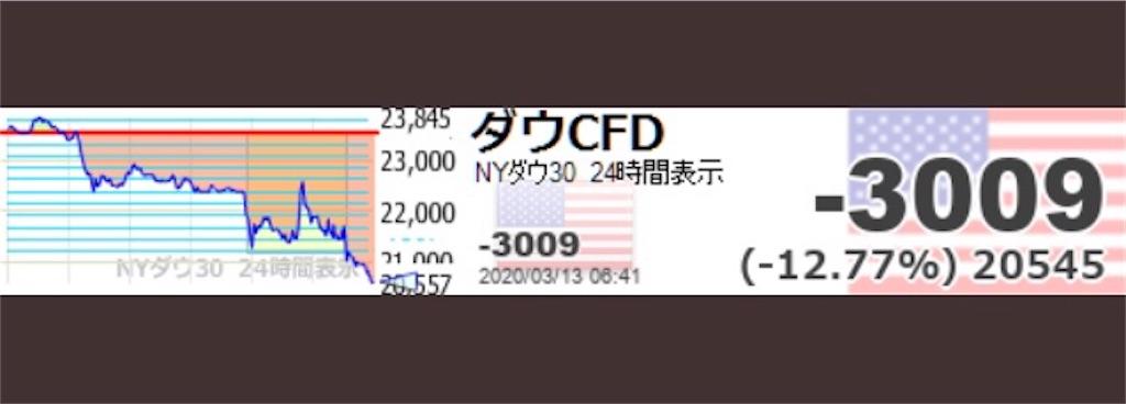 f:id:moneydoragon:20200314053740j:image