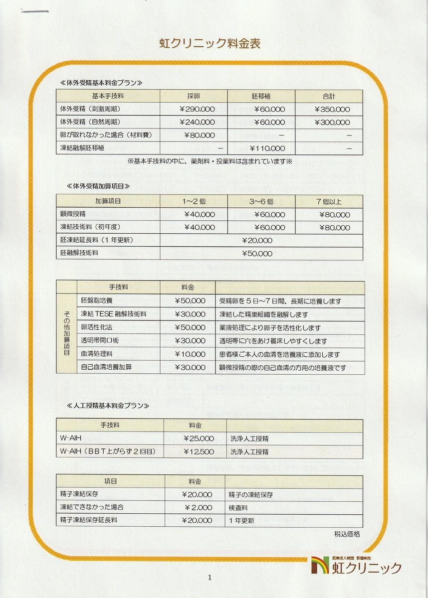 虹クリニック料金表1