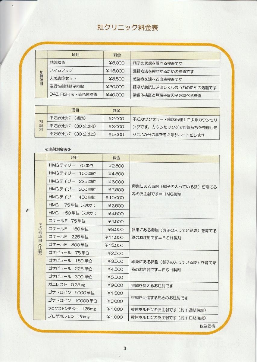 虹クリニック料金表3