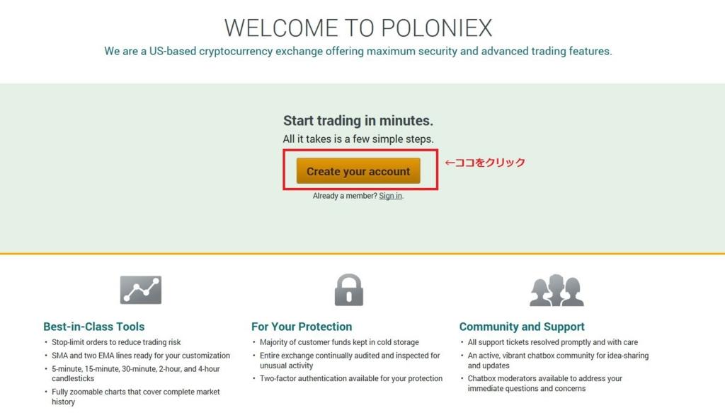 poloniex口座開設方法図