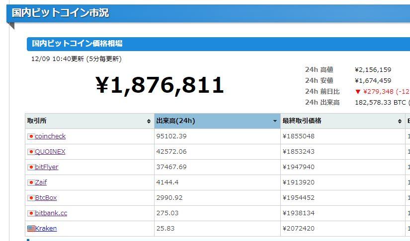 f:id:moneygamex:20171210141116p:plain