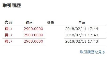 f:id:moneygamex:20180215171243j:plain