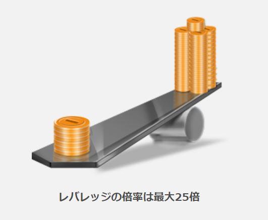 f:id:moneygamex:20180228180858j:plain