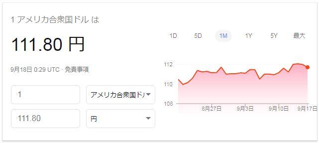 グーグル米ドル価格
