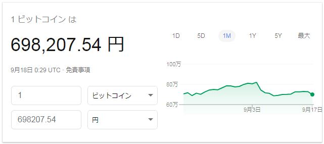 グーグルビットコイン価格