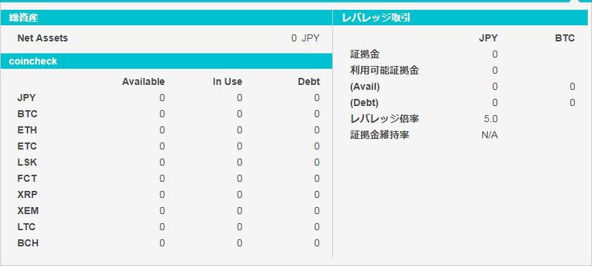 仮想通貨取引所のオンラインウオレットの表示例