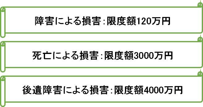 f:id:moneymoney123:20190112125609p:plain