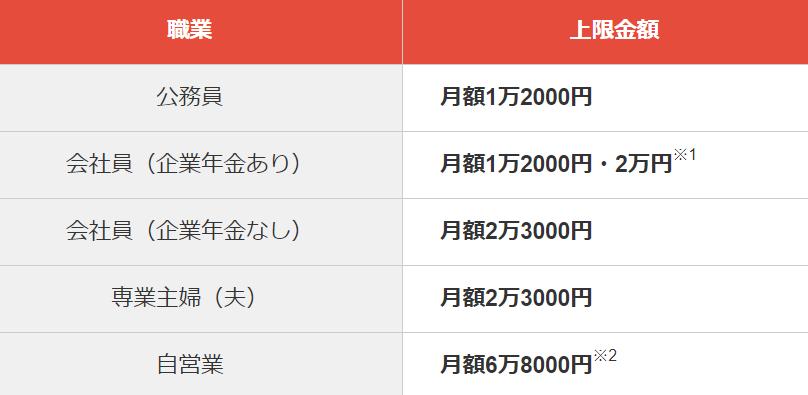 f:id:moneymoney123:20190203194840p:plain