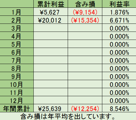 f:id:moneymoney123:20190303203828p:plain