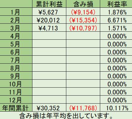 f:id:moneymoney123:20190403220006p:plain