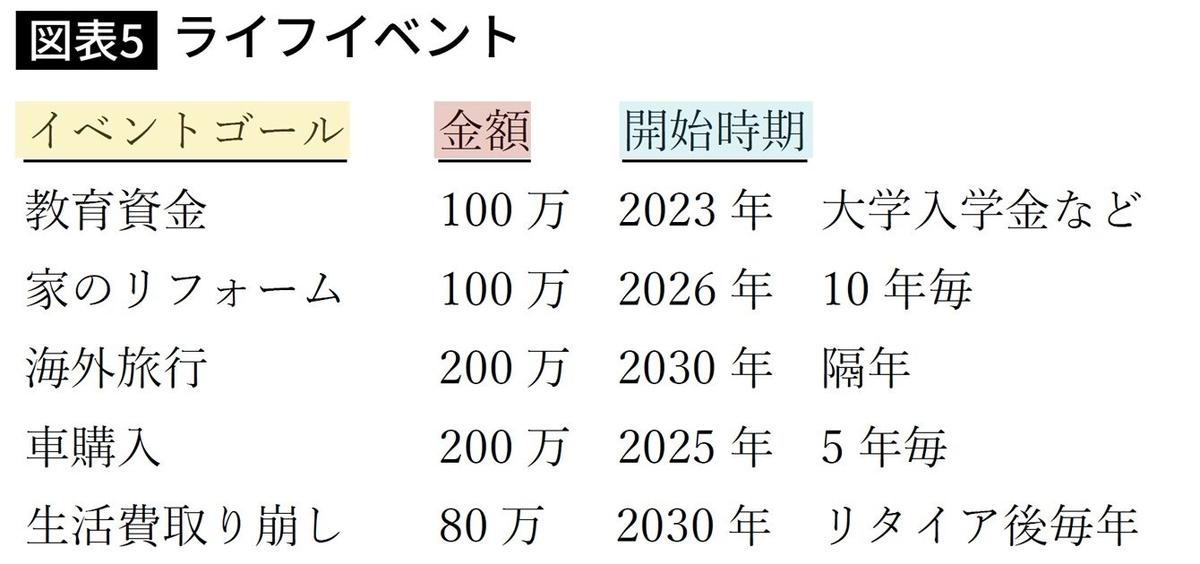 f:id:moneymorizo:20210426151608j:plain