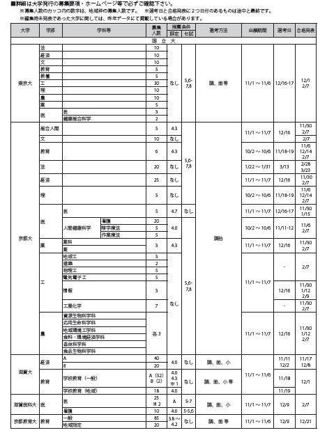 f:id:mongonginazu:20181105155542p:plain